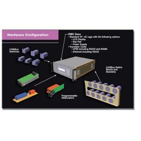 Matrice de commutation & Super Composant