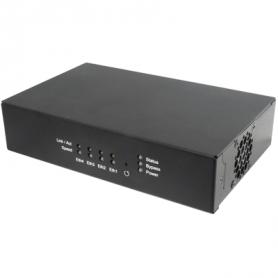 Serveur de réseau compact 4 ports Gigabit Ethernet : FWA6604