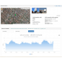 Surveillance continue des champs électromagnétiques en laboratoire : MonitEM LAB