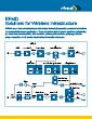 RFMD Solutions for Wireless Infrastructure