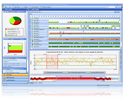 Analyseur VoIP WIFI : AirMagnet Vo-Fi Analyzer