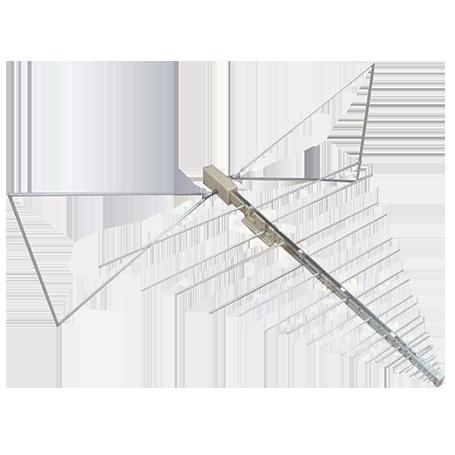 Antenne Log périodique : Série DS