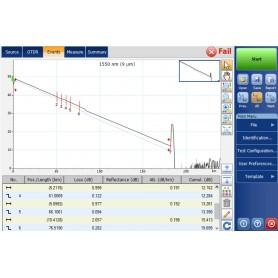Module OTDR DWDM avec 18 longueurs d'ondes CWDM accordables : FTBx-740C