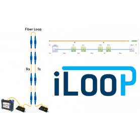 Option pour réflectomètre : iLOOP IOLM