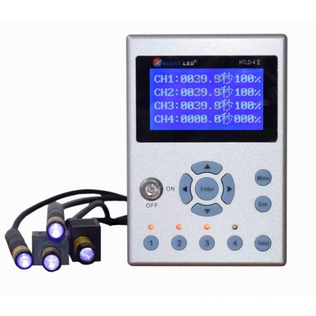 -Système de réticulation : SPOT UV LED HTLD-4-II