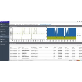 Extreme Compliance : RGPD (GPDR), PCI & HIPAA