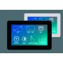 Interfaces IHM
