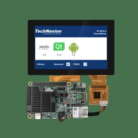 System on Module avec NXP i.MX6 Duallite ou Quad : PICO-PI-IMX6
