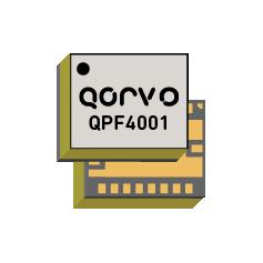Front-End Module GaN 5G : Série QPF