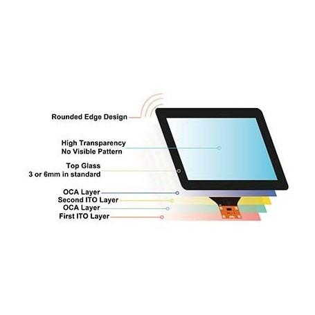 Dalle tactile PCAP multitouch de 3 mm type G/F/F