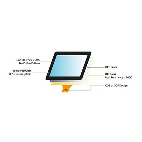 """Dalle tactile PCAP multitouch type G/G de 5"""" à 32"""""""