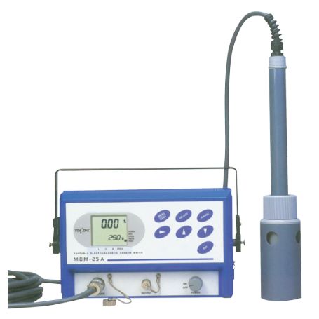 Analyseur portable electromagnétique : MDM-25A