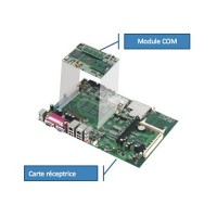 Services Computer On Module