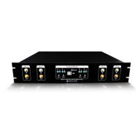 Simulateur RF