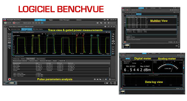 logiciel BenchVue