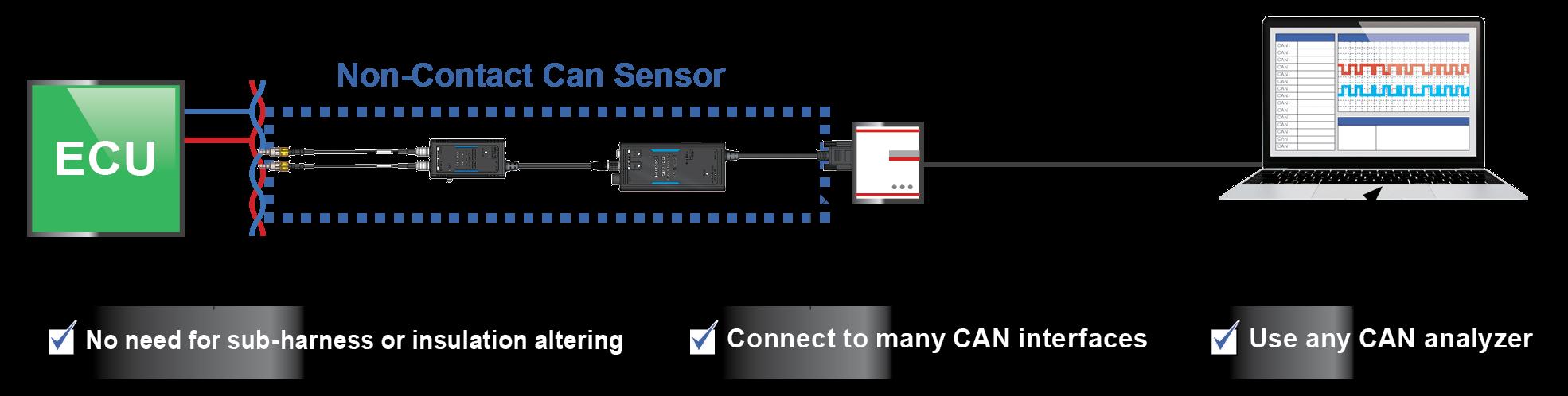 Connexion des capteurs CAN