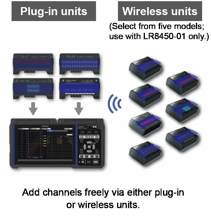 Unité sans fil