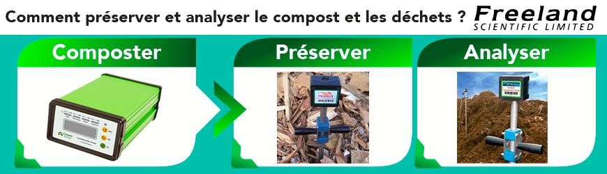 Comment préserver et analyser le compost et les déchets ?