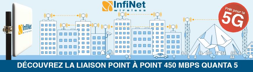 AEROHIVE Liaison point-à-point 450 Mbps 40 MHz